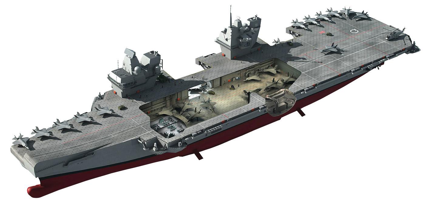 Авианосец «Шторм» - дорогая игрушка или кулак геополитики?