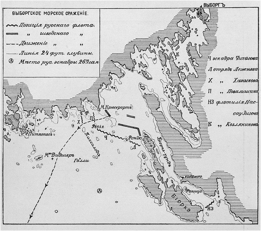 Выборгское сражение: как русский флот Балтику отстоял